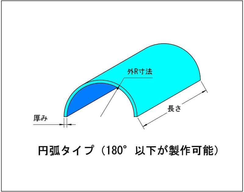 180°R曲げ形状